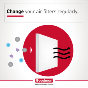 Air Filtration: Media Air Cleaners In Tomball, Houston, Pinehurst, Rose Hill, TX and Houston Metro Area